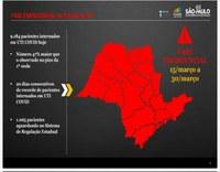 Coronavírus: Governo de SP adota fase emergencial para conter crescimento de pandemia.