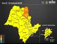 Coronavírus: Vale do Ribeira e + quatro regiões progridem e 95% da população está na fase amarela do Plano SP.